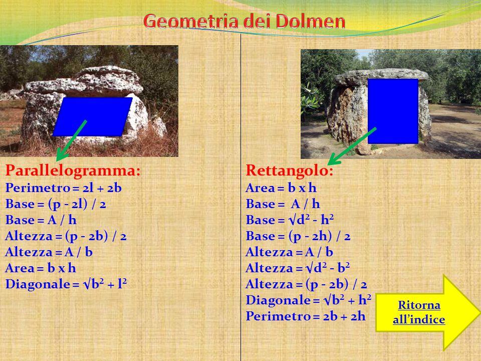 Geometria dei Dolmen Parallelogramma: