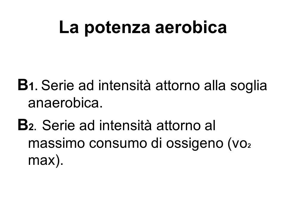 La potenza aerobica B1. Serie ad intensità attorno alla soglia anaerobica.