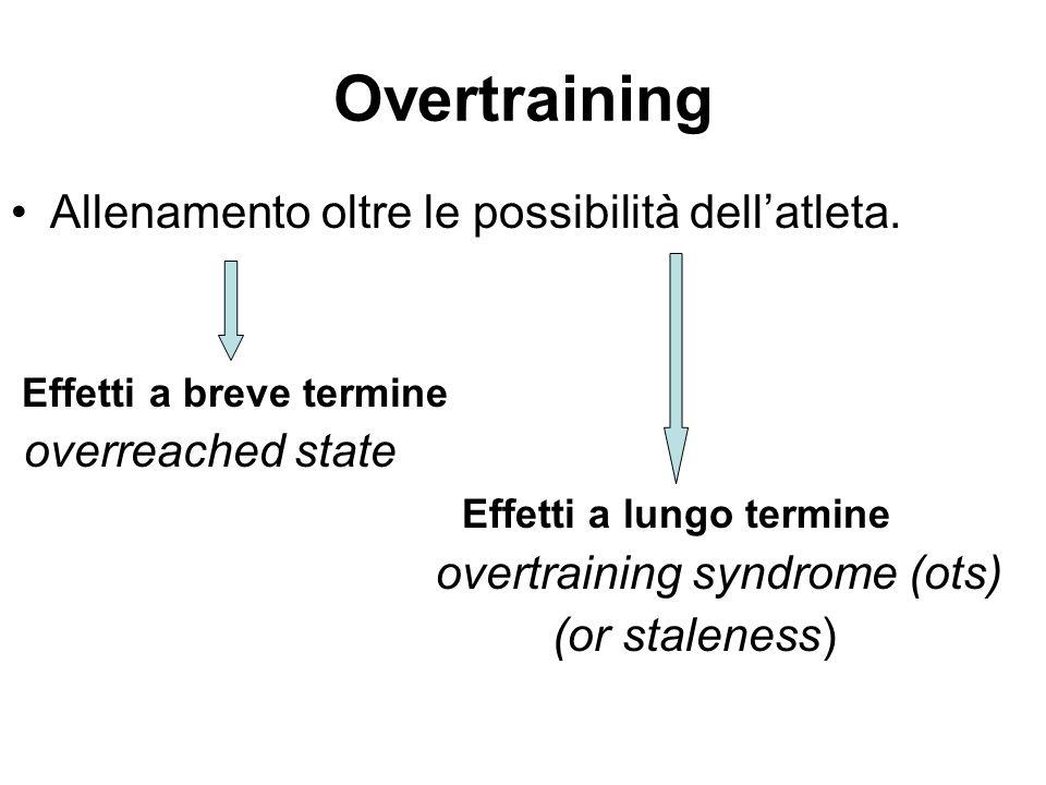 Overtraining Allenamento oltre le possibilità dell'atleta.