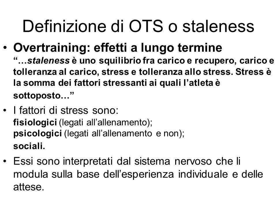 Definizione di OTS o staleness