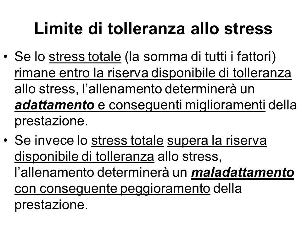 Limite di tolleranza allo stress