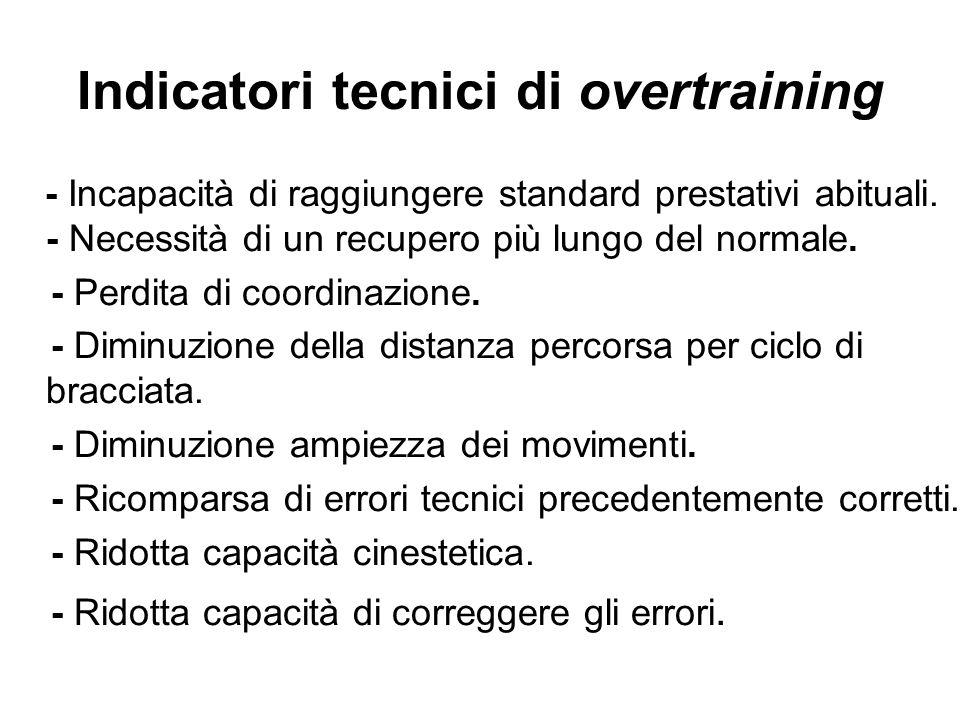 Indicatori tecnici di overtraining