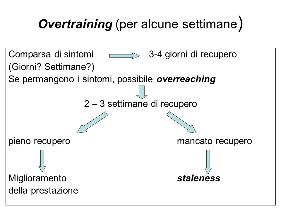 Overtraining (per alcune settimane)