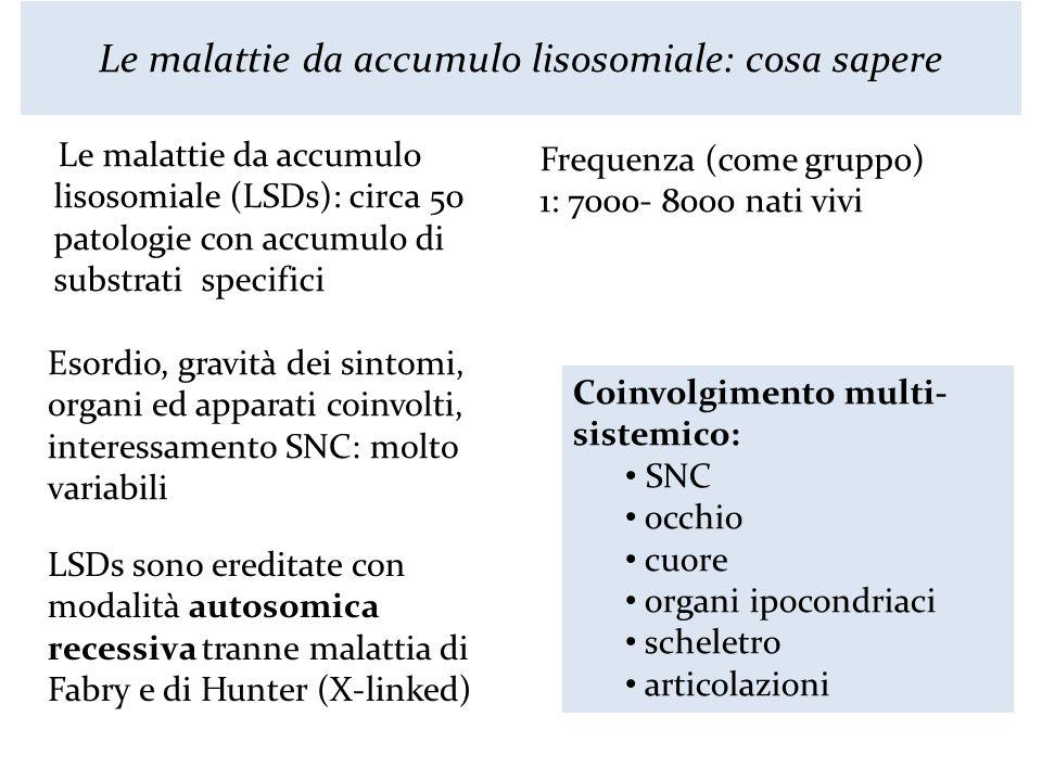 Le malattie da accumulo lisosomiale: cosa sapere