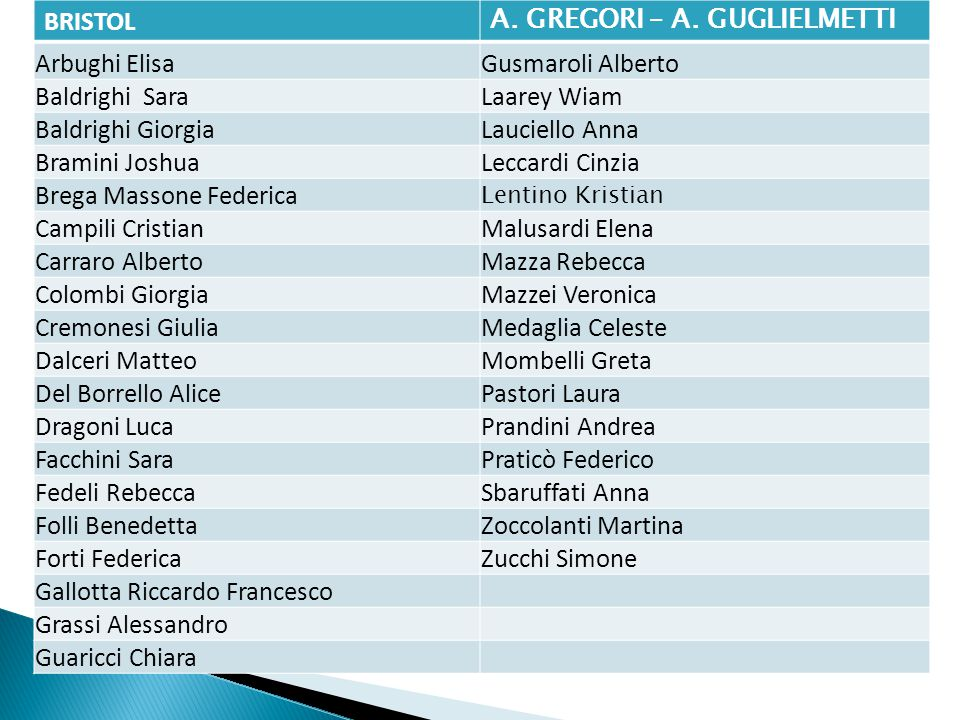 A. GREGORI – A. GUGLIELMETTI Arbughi Elisa Gusmaroli Alberto