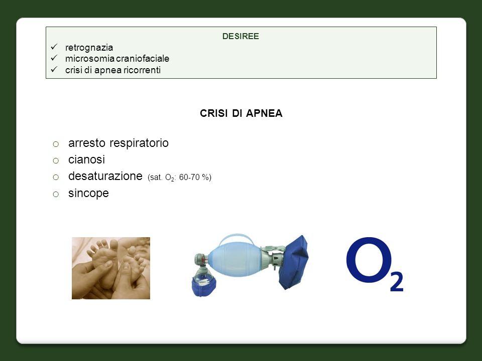 crisi di apnea arresto respiratorio cianosi