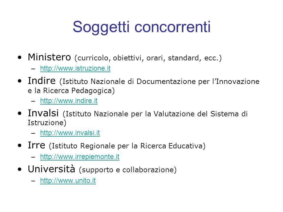 Soggetti concorrentiMinistero (curricolo, obiettivi, orari, standard, ecc.) http://www.istruzione.it.