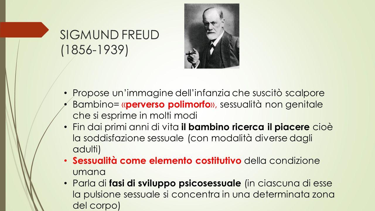 SIGMUND FREUD (1856-1939) Propose un'immagine dell'infanzia che suscitò scalpore.