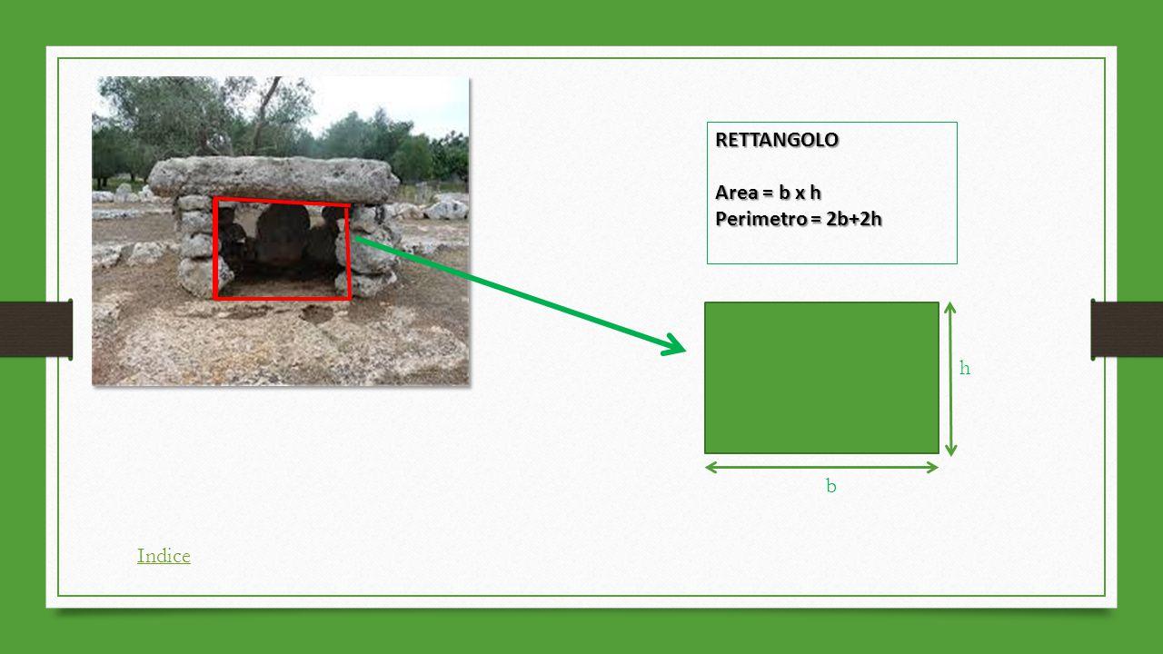 RETTANGOLO Area = b x h Perimetro = 2b+2h h b Indice