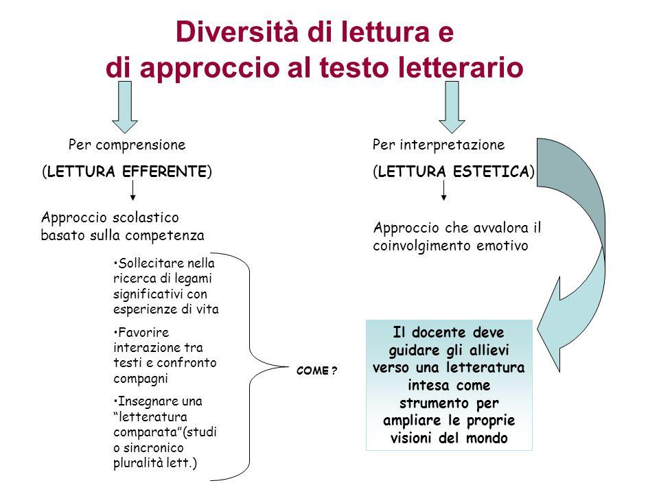 Diversità di lettura e di approccio al testo letterario