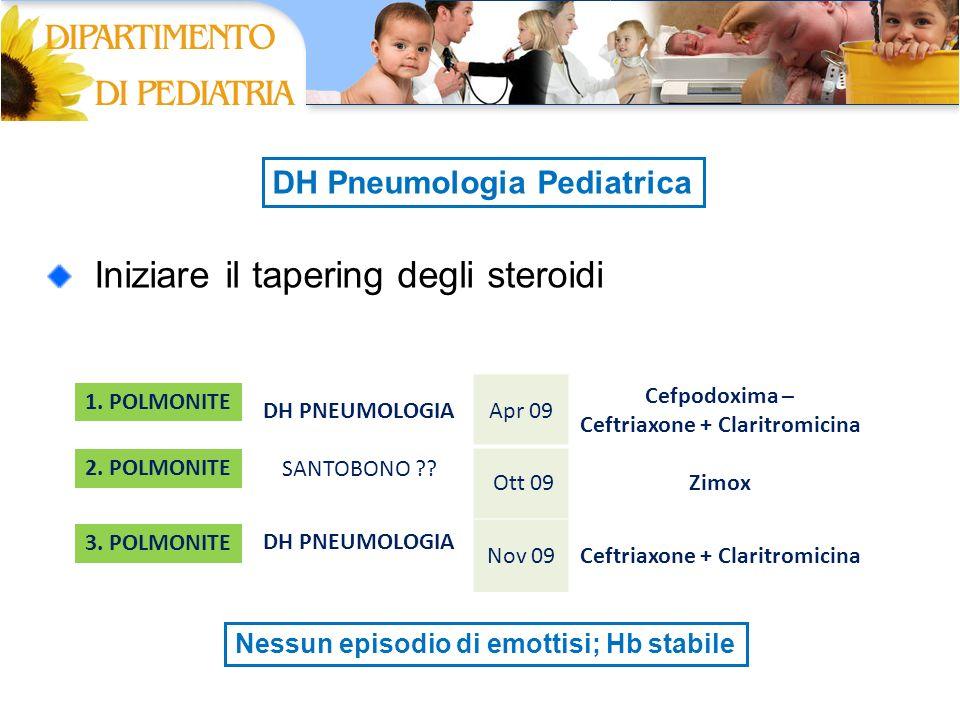 Ceftriaxone + Claritromicina