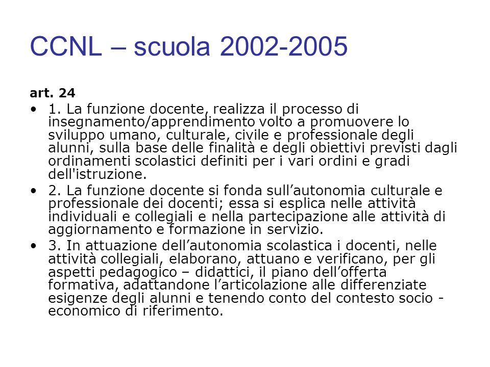 CCNL – scuola 2002-2005 art. 24.