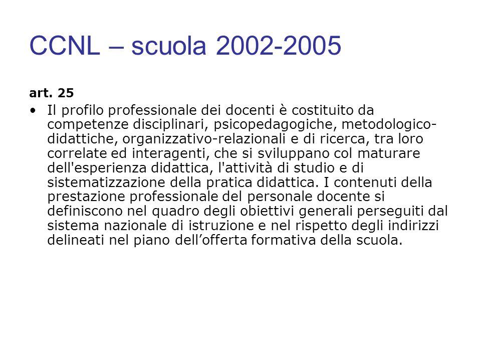 CCNL – scuola 2002-2005 art. 25.