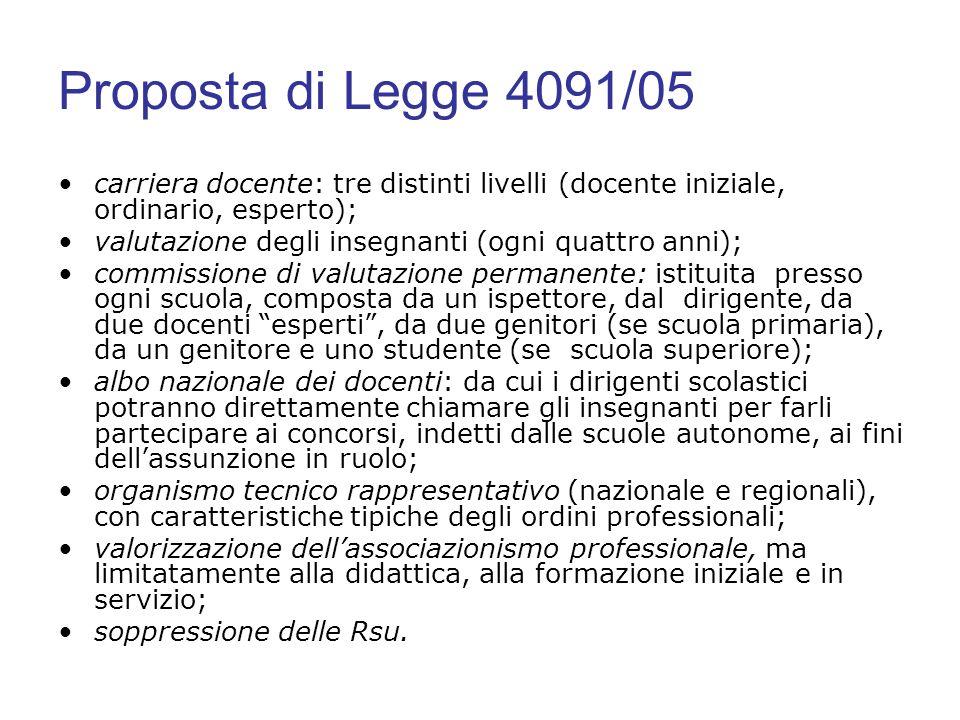 Proposta di Legge 4091/05 carriera docente: tre distinti livelli (docente iniziale, ordinario, esperto);