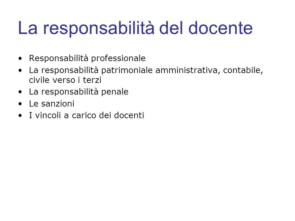 La responsabilità del docente