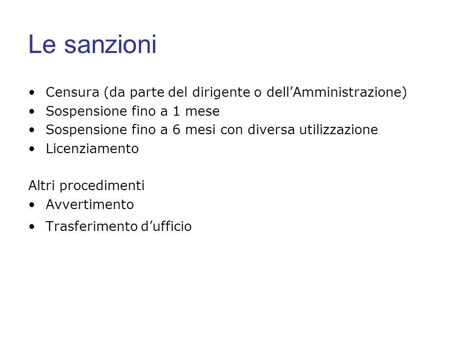 Le sanzioni Censura (da parte del dirigente o dell'Amministrazione)
