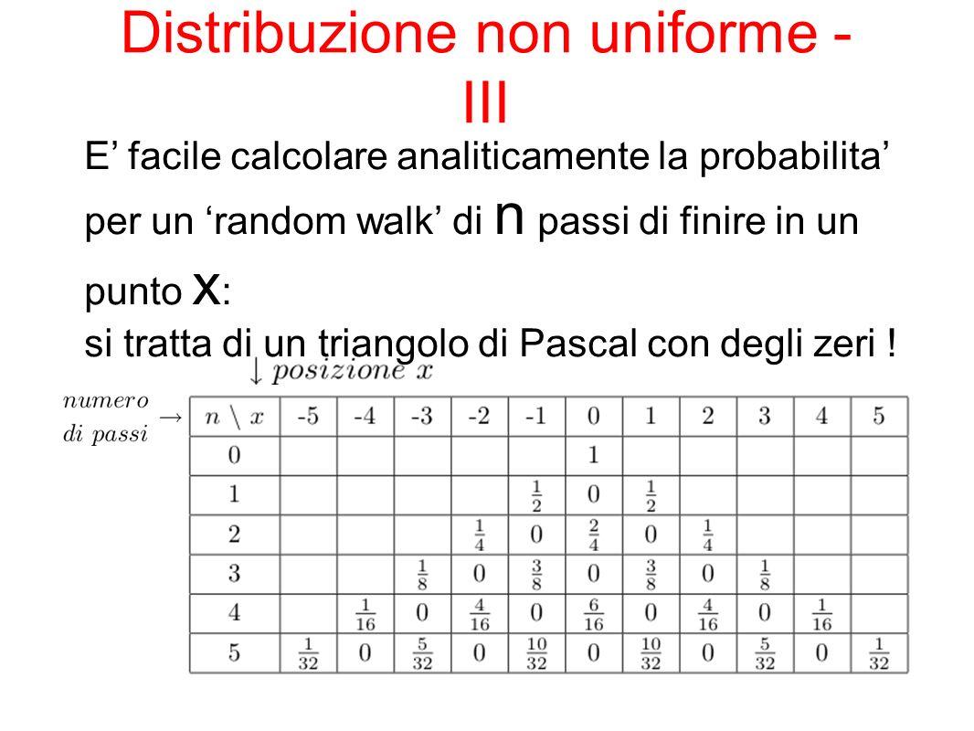 Distribuzione non uniforme - III