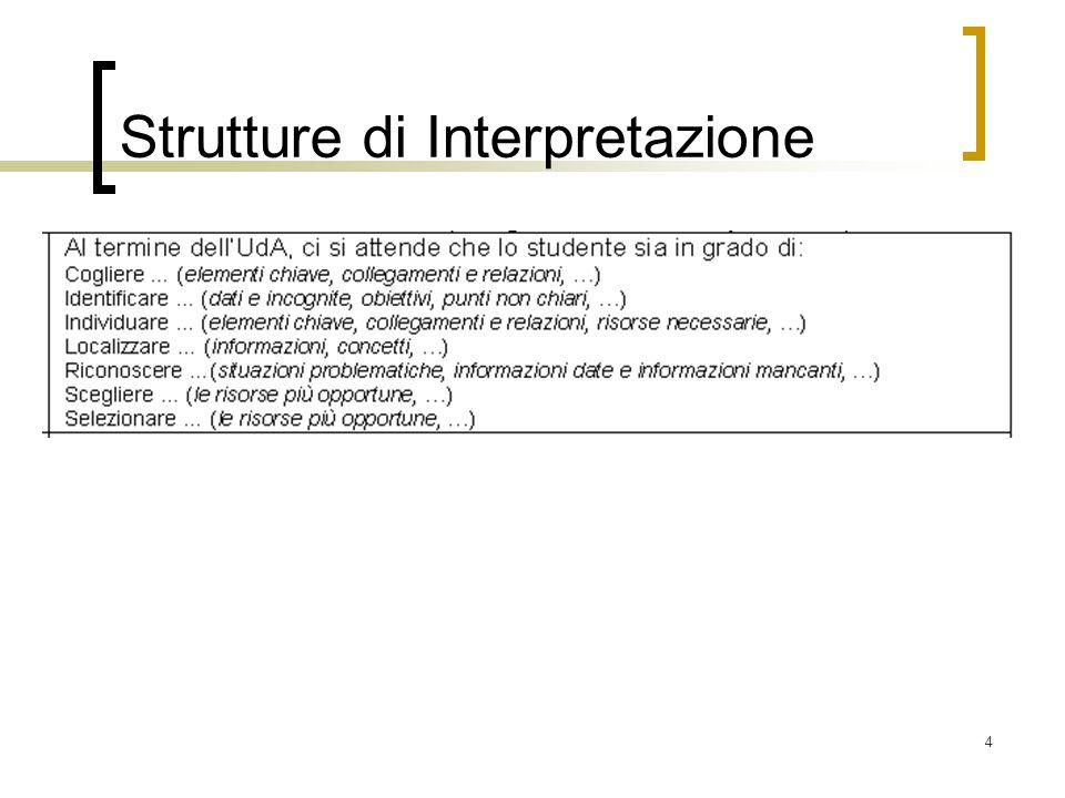 Strutture di Interpretazione