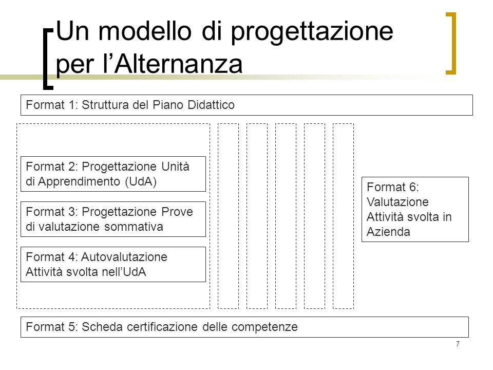 Un modello di progettazione per l'Alternanza