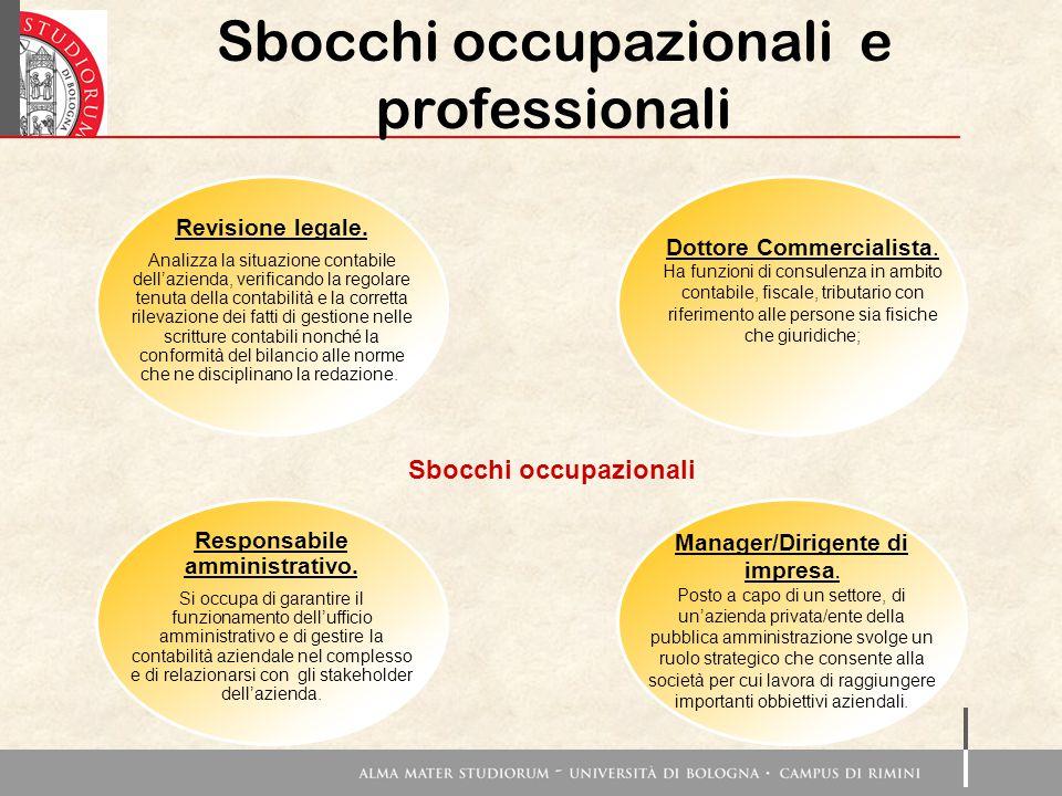 Sbocchi occupazionali e professionali