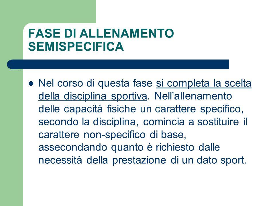 FASE DI ALLENAMENTO SEMISPECIFICA