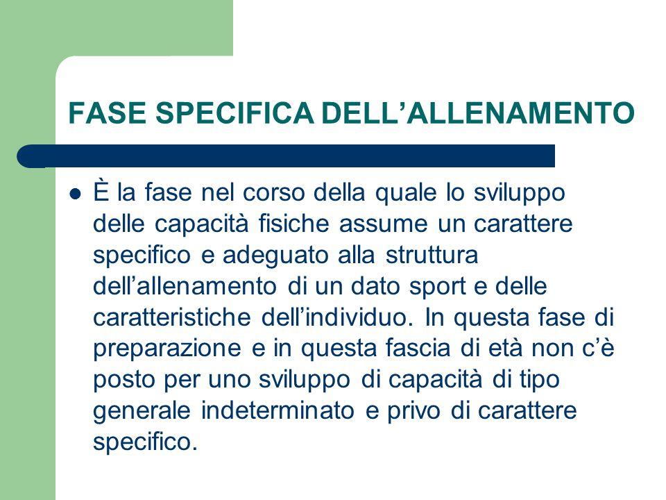 FASE SPECIFICA DELL'ALLENAMENTO