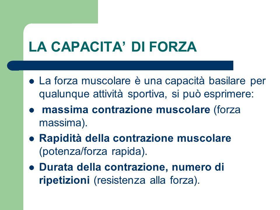 LA CAPACITA' DI FORZA La forza muscolare è una capacità basilare per qualunque attività sportiva, si può esprimere: