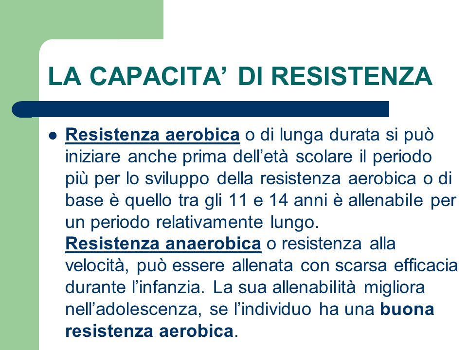 LA CAPACITA' DI RESISTENZA