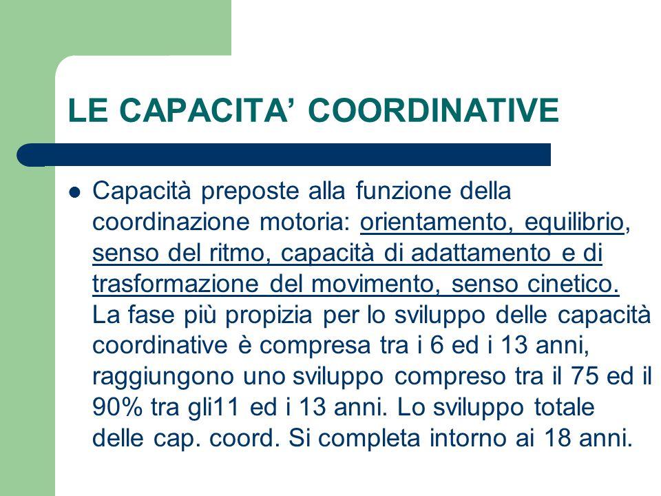 LE CAPACITA' COORDINATIVE