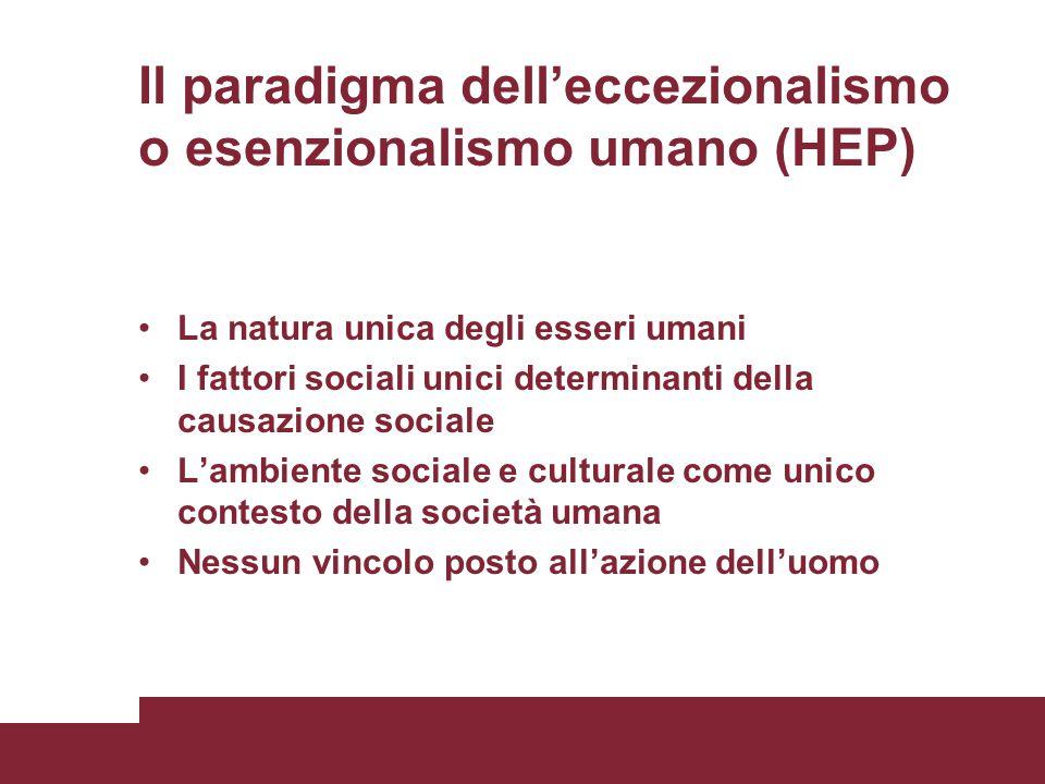 Il paradigma dell'eccezionalismo o esenzionalismo umano (HEP)
