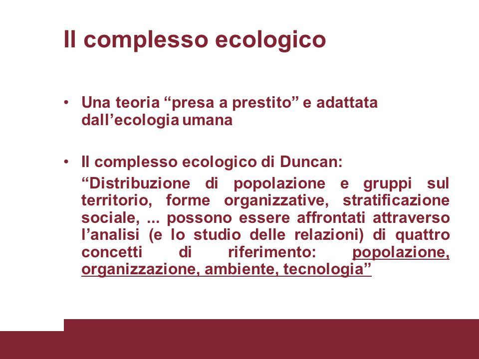 Il complesso ecologico