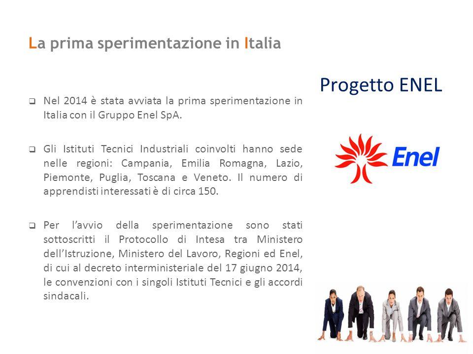 La prima sperimentazione in Italia