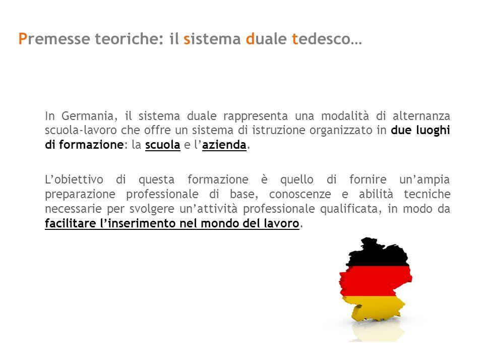 Premesse teoriche: il sistema duale tedesco…