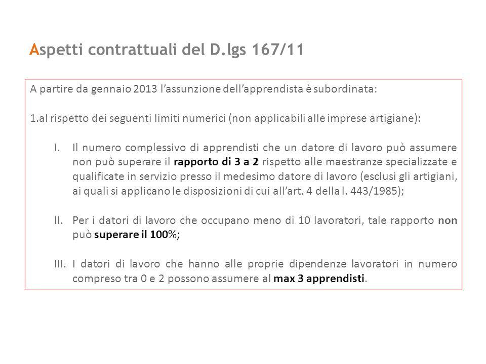 Aspetti contrattuali del D.lgs 167/11