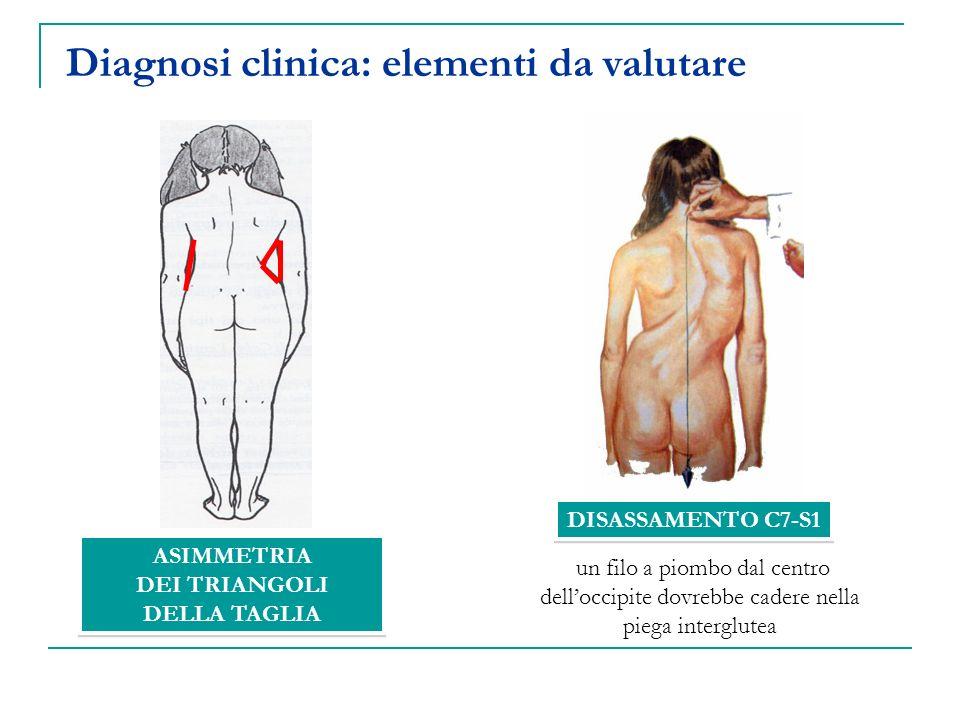 Diagnosi clinica: elementi da valutare