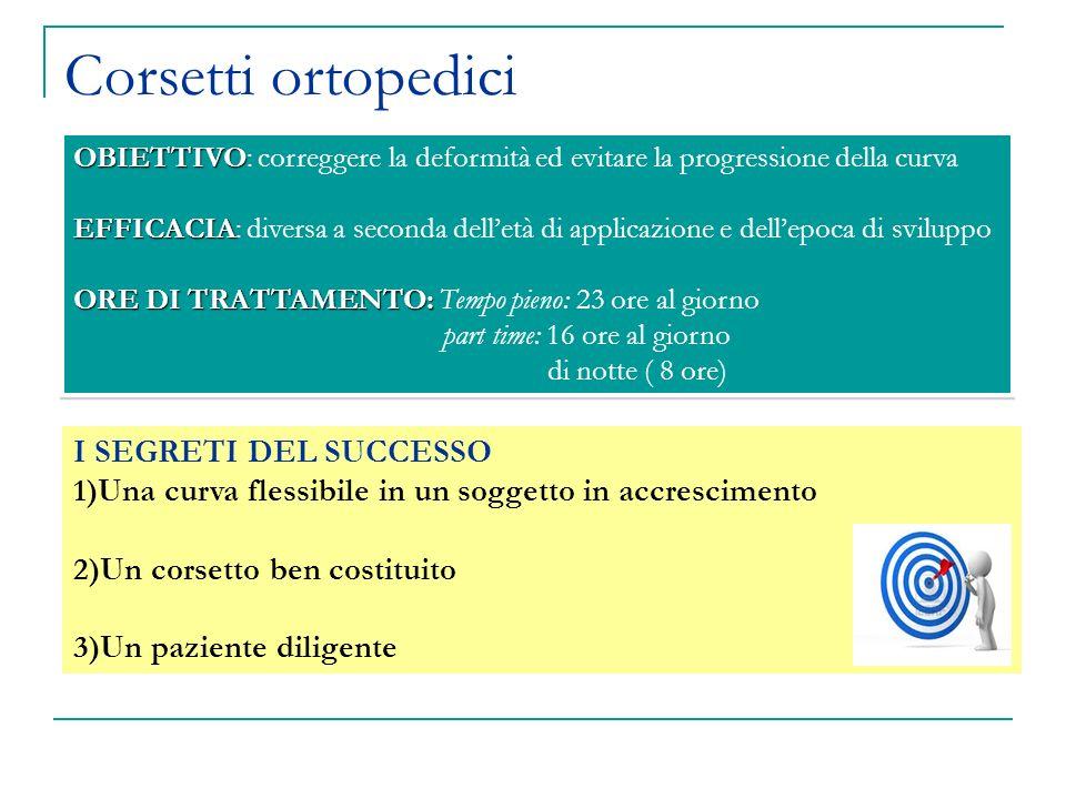 Corsetti ortopedici I SEGRETI DEL SUCCESSO