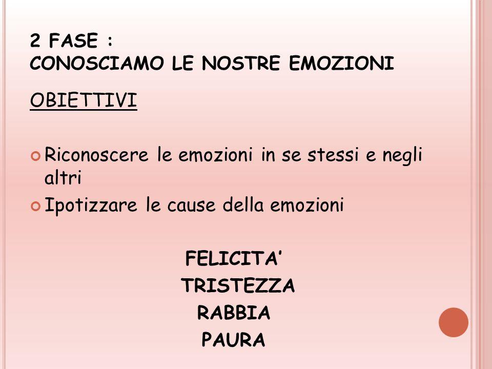 2 FASE : CONOSCIAMO LE NOSTRE EMOZIONI