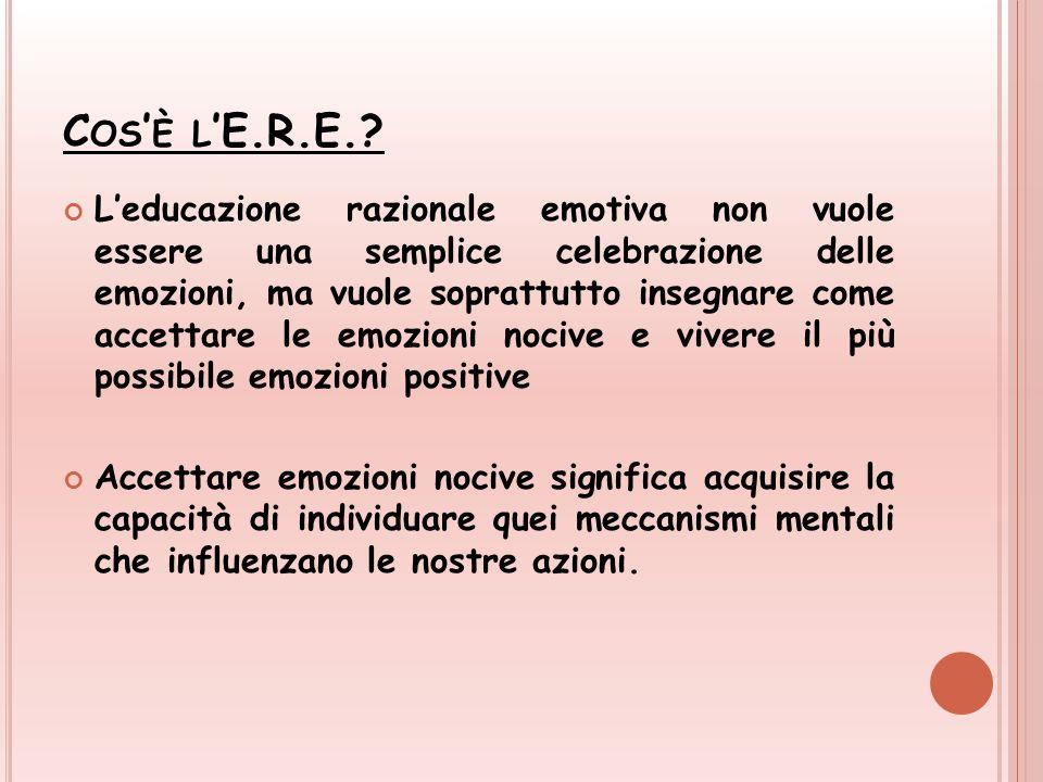 Cos'è l'E.R.E.