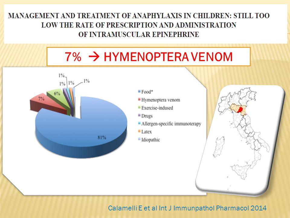 7%  HYMENOPTERA VENOM Calamelli E et al Int J Immunpathol Pharmacol 2014