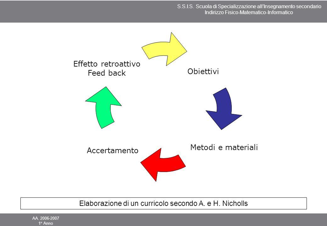Elaborazione di un curricolo secondo A. e H. Nicholls