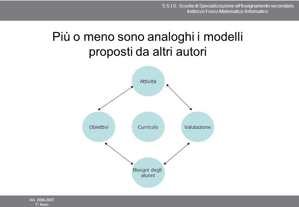 Più o meno sono analoghi i modelli proposti da altri autori