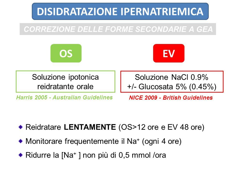 DISIDRATAZIONE IPERNATRIEMICA CORREZIONE DELLE FORME SECONDARIE A GEA