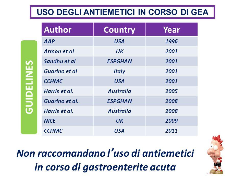 Non raccomandano l'uso di antiemetici in corso di gastroenterite acuta