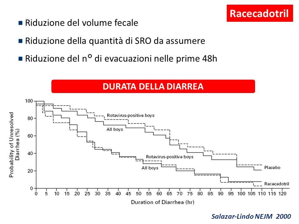 Racecadotril Riduzione del volume fecale