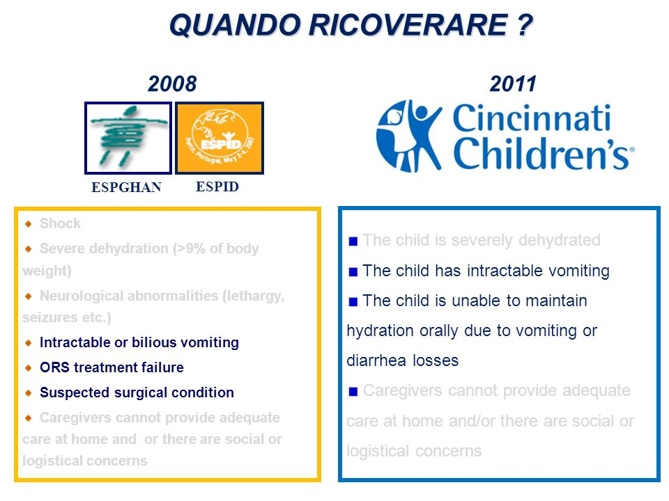 QUANDO RICOVERARE 2008 2011 The child is severely dehydrated