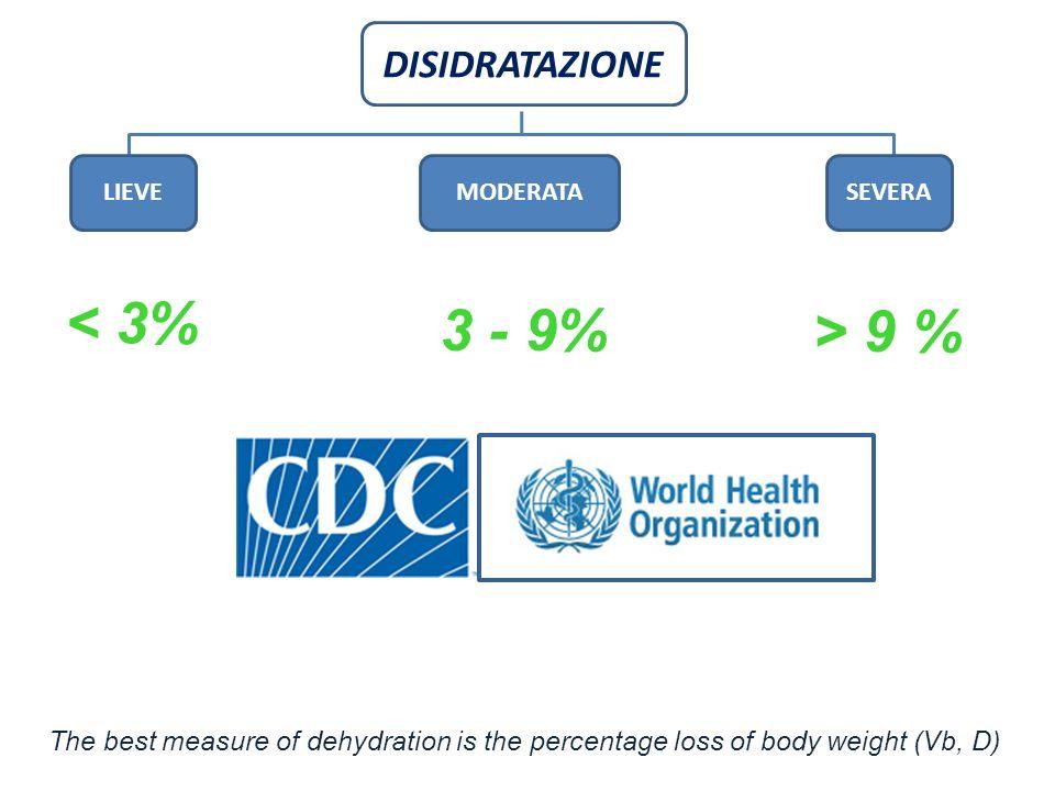 < 3% 3 - 9% > 9 % DISIDRATAZIONE