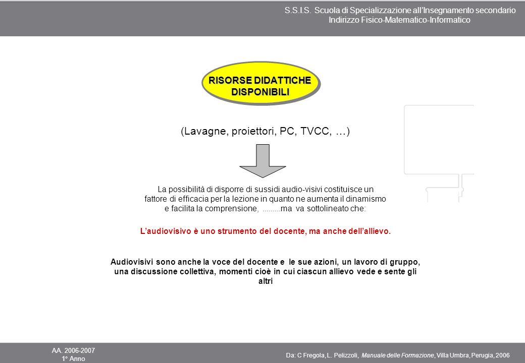 (Lavagne, proiettori, PC, TVCC, …)