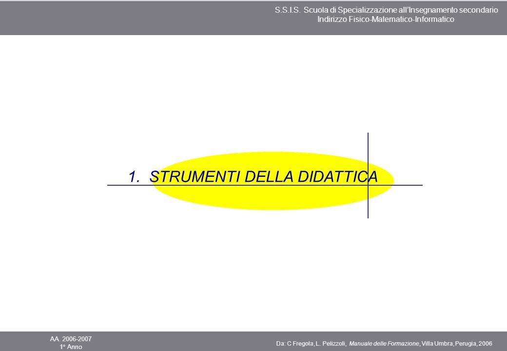 1. STRUMENTI DELLA DIDATTICA