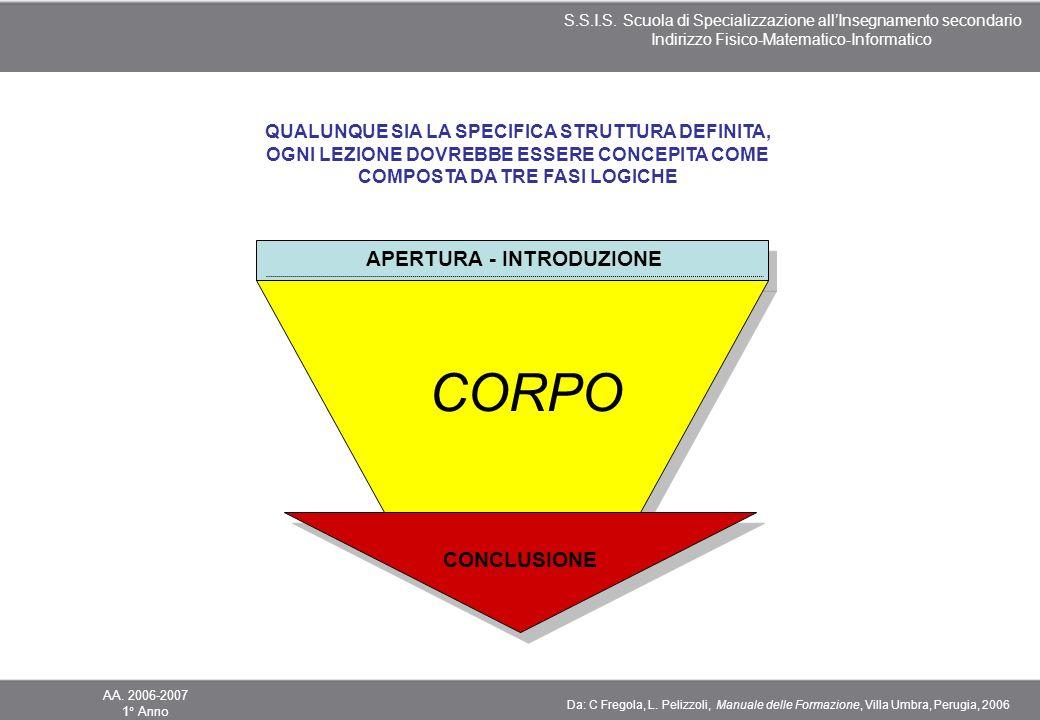 CORPO APERTURA - INTRODUZIONE CONCLUSIONE