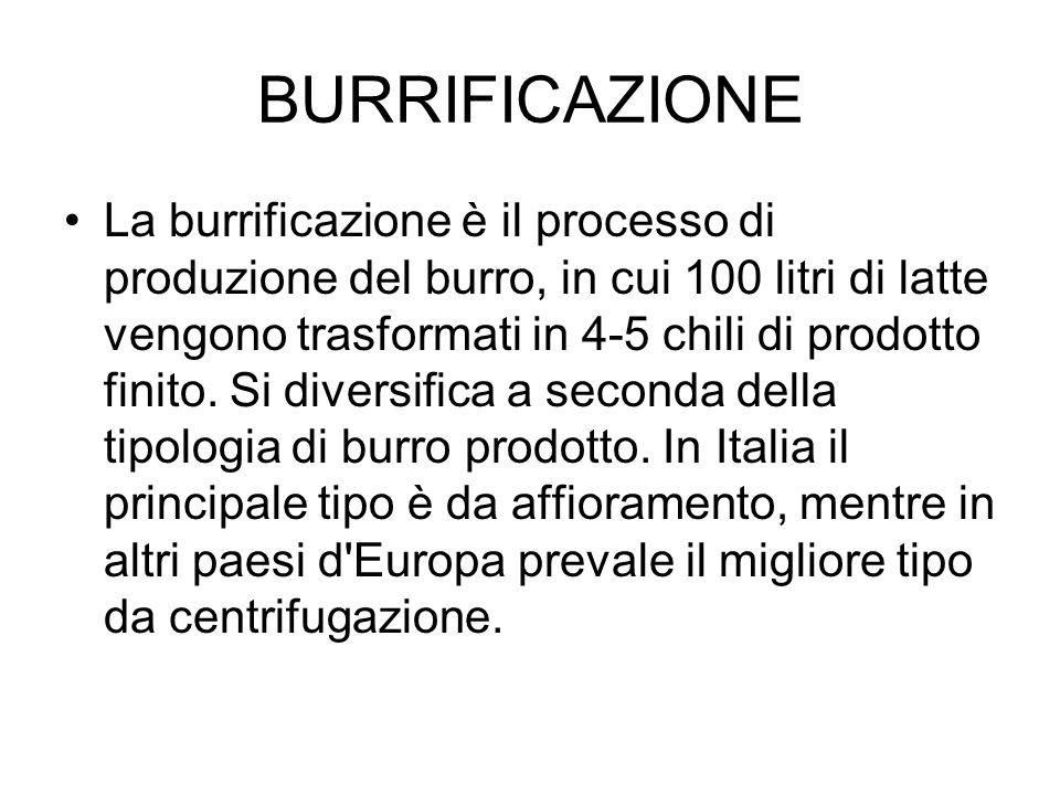 BURRIFICAZIONE